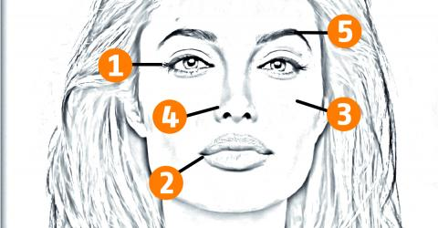Your Favourite Facial Feature Says A Lot About Your Personality And How You Think…